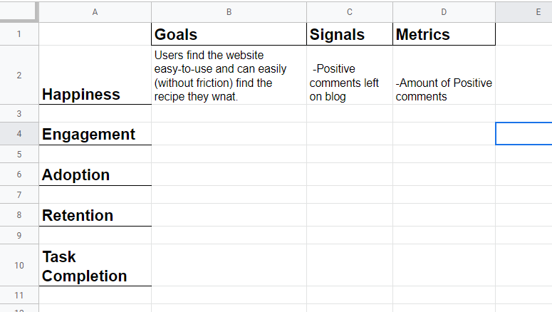 Spreadsheet with HEART metrics down one side and Goals/Signals/Metrics along the top.